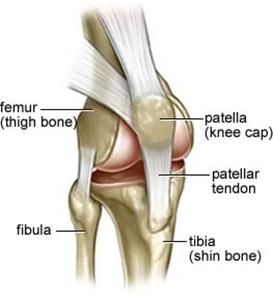 PFJ pain