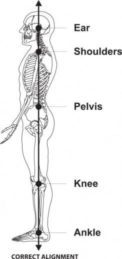 Text neck standing